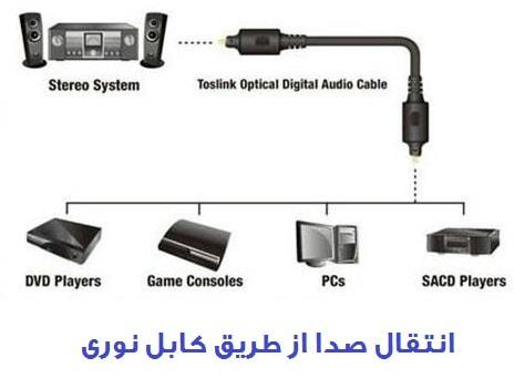 کابل Optical صدا