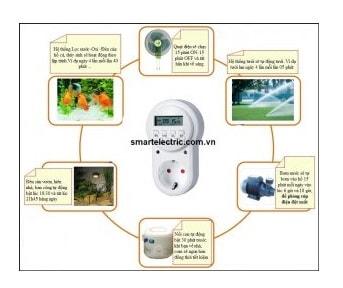 تایمر دیجیتالی برق و کاربرد آن